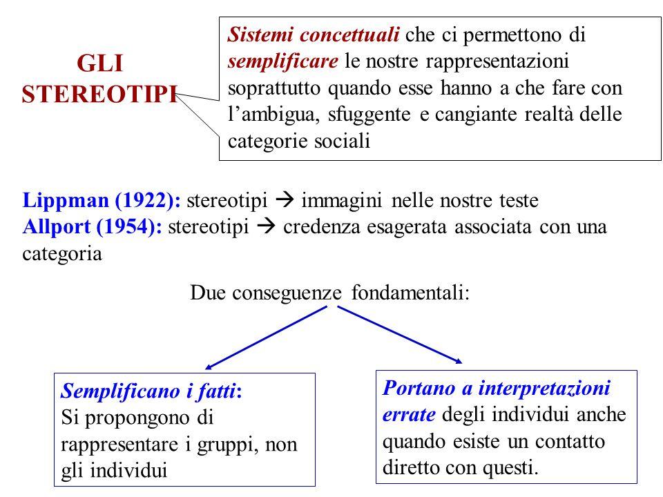 STEREOTIPI Rappresentazioni mentali, strutture cognitive che contengono la nostra conoscenza, le nostre credenze e aspettative circa un gruppo sociale (Kunda, 2000)