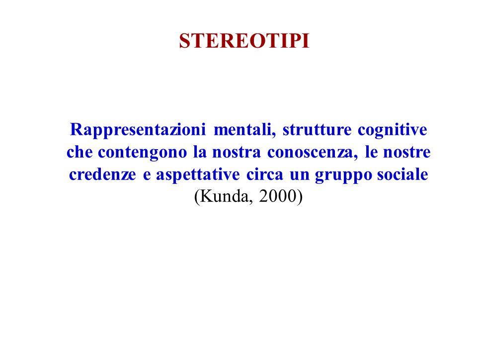 Stereotipo sociale: percezione soggettiva di una correlazione tra determinati attributi e lappartenenza ad un gruppo.