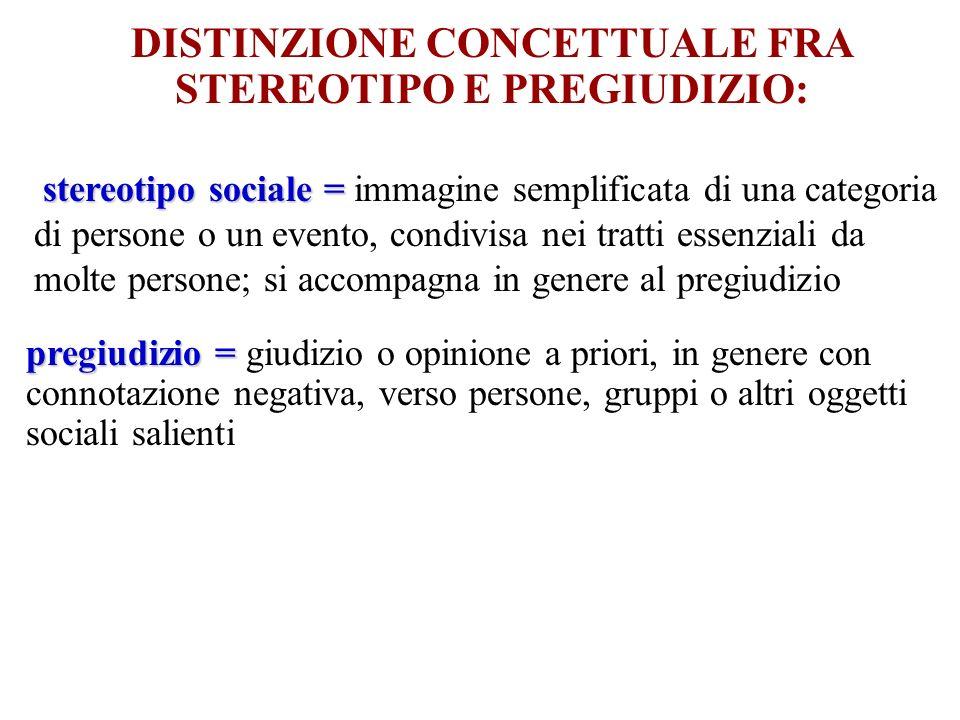 Stereotipo cognitivo Stereotipo sociale Serie di generalizzazioni diventate patrimonio degli individui: essi sono in gran parte derivati (o costituiscono uno dei casi) del processo cognitivo generale della categorizzazione … (Tajfel, 1981).