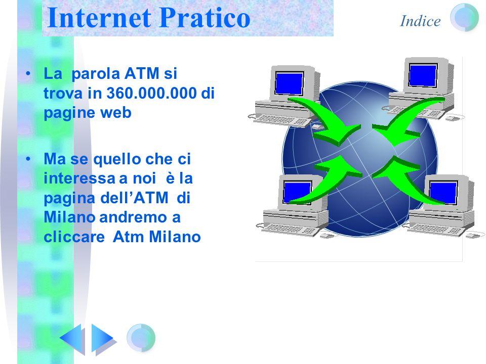 Indice Internet Pratico Portiamo il puntatore del mouse sopra la parola ATM Milano Il puntatore si trasformerà in puntatore a forma di mano