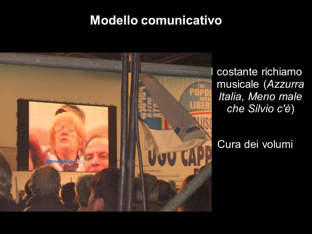 Modello comunicativo Cura della scenografia in ogni dettaglio (prove generali di sventolio delle bandiere nelle ore che precedono l arrivo di Berlusconi)