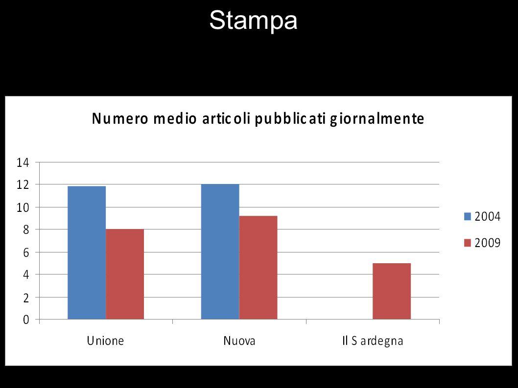 Elezioni regionali 2009 Quale peso ha ricoperto la carta stampa?