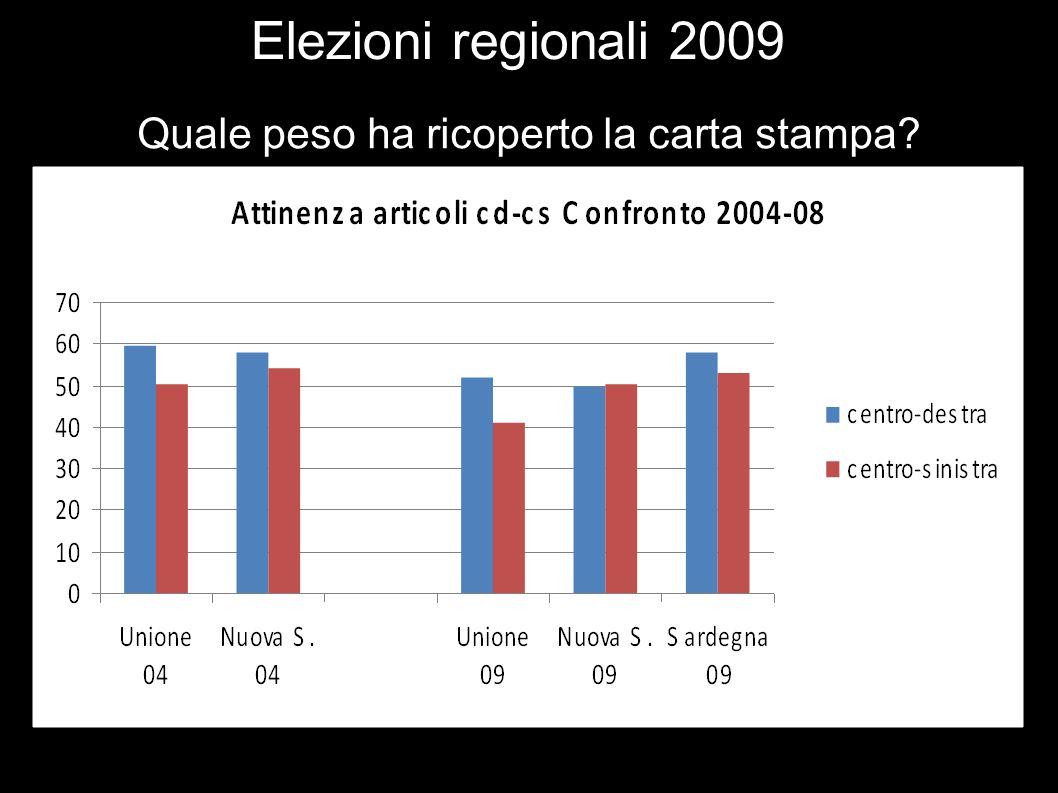 Elezioni regionali 2009