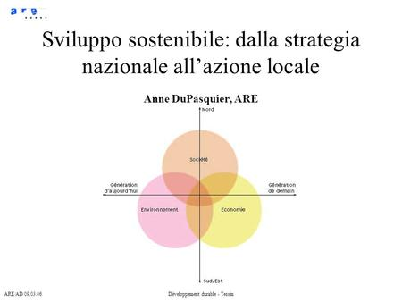 ARE/AD/09.03.06Développement durable - Tessin Sviluppo sostenibile: dalla strategia nazionale allazione locale Anne DuPasquier, ARE.