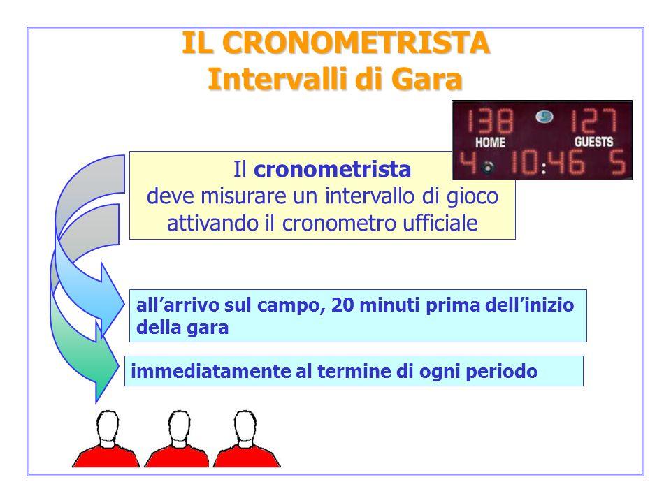 IL CRONOMETRISTA Intervalli di Gara fischiando per attirare la loro attenzione Il cronometrista informerà gli Arbitri quando mancano 3 minuti e poi 1 minuto e 30 contattandoli visivamente OPPURE