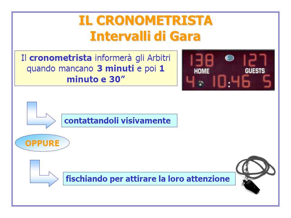 IL CRONOMETRISTA Intervalli di Gara Prima del 2° e del 4° periodo il cronometrista fischierà segnalando agli Arbitri che mancano 30 secondi allinizio del nuovo periodo di gara.