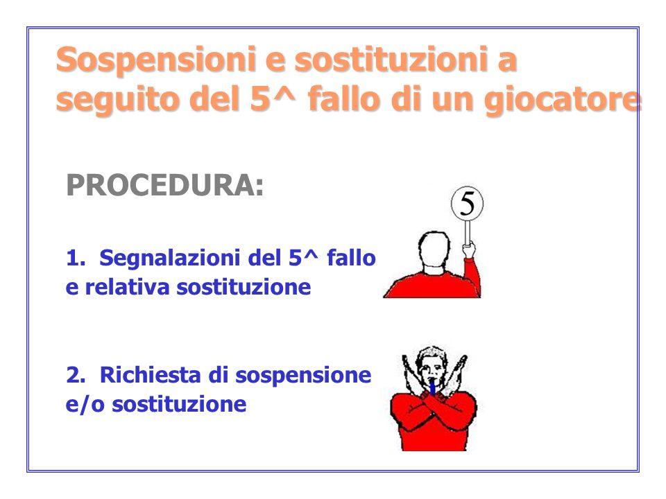 Art.5 – Infortunio di un giocatore Un giocatore infortunato e soccorso DEVE essere sostituito.