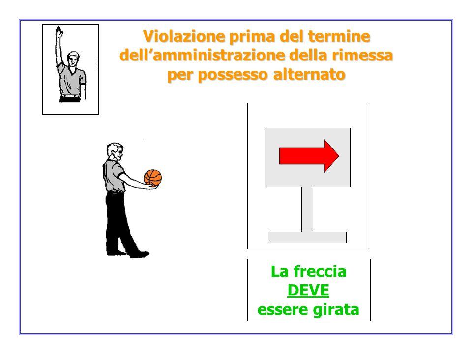 Tutti i periodi di gioco successivi al primo iniziano con una rimessa per possesso alternato MOMENTO CRITICO INTERVALLO 2°-3° PERIODO.