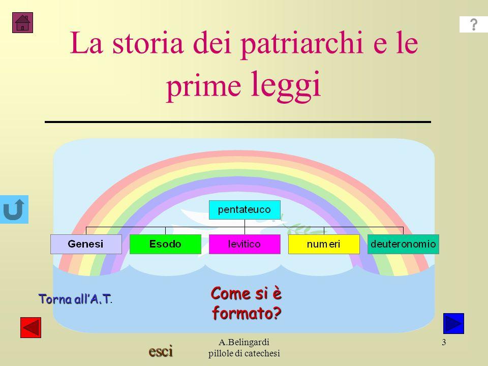 esci A.Belingardi pillole di catechesi 3 La storia dei patriarchi e le prime leggi Torna allA.T Torna allA.T.