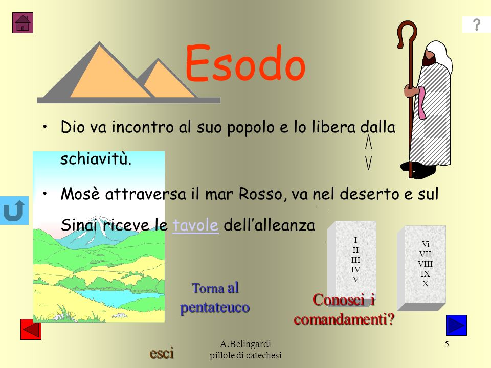 esci A.Belingardi pillole di catechesi 5 Vi VII VIII IX X I II III IV V Esodo Torna al pentateuco Conosci i comandamenti.