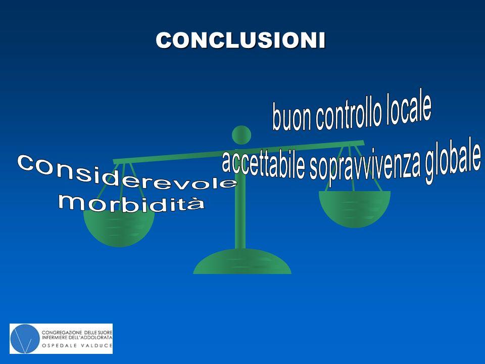 CONCLUSIONI  pazienti con malattia localmente avanzata;  pazienti con recidiva opportunamente selezionati.