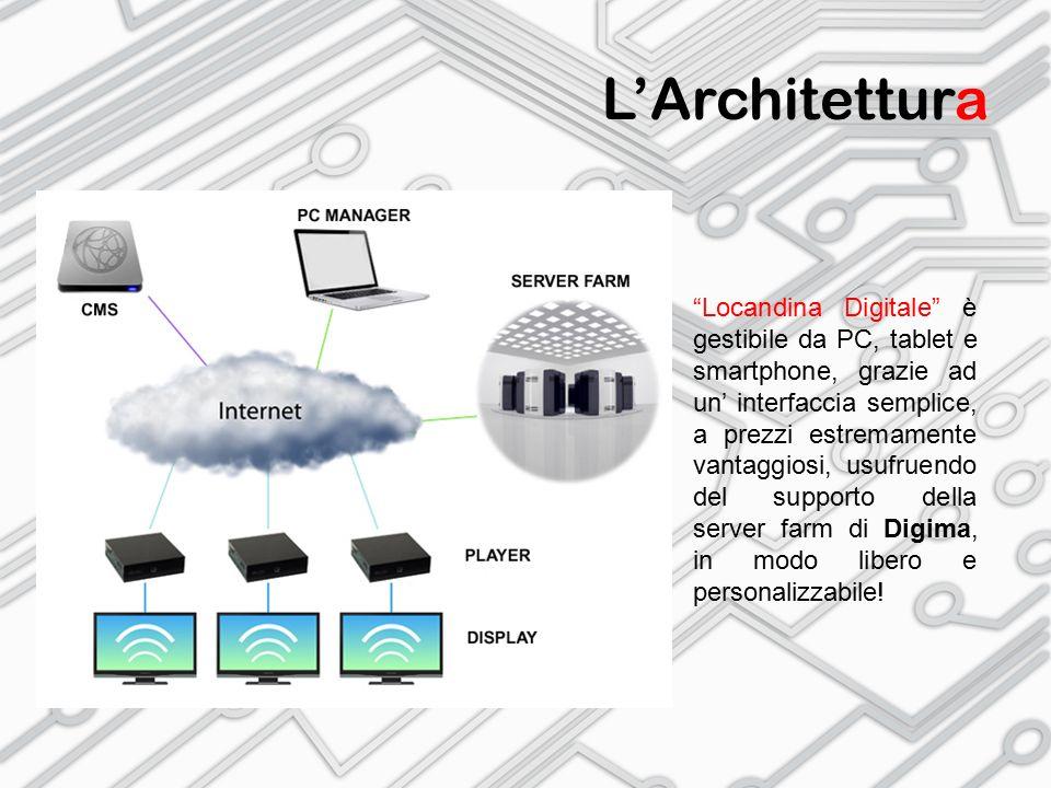 Hardware - Displays (qualsiasi televisore di ultima generazione - HDMI) - N° 1 Player per display - Access point wi-fi o cablaggio di rete - Pc per la gestione