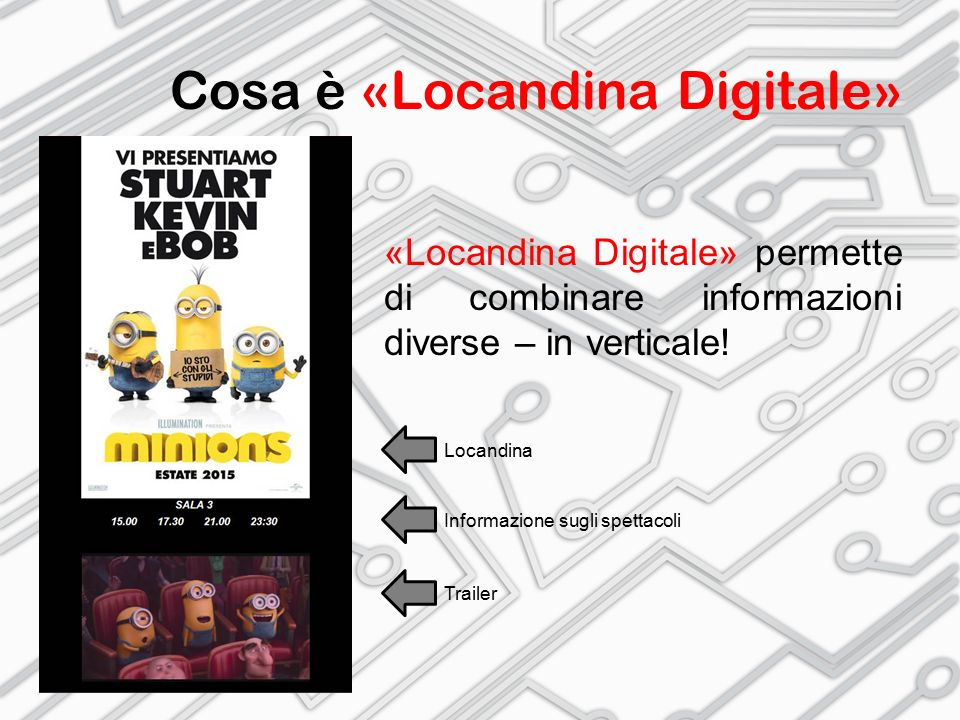 Cosa è «Locandina Digitale» «Locandina Digitale» permette di combinare informazioni diverse – in orizzontale!