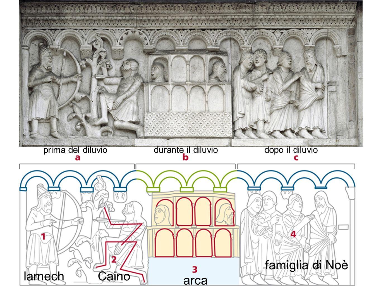 Uccisione di Caino trafitto dalla freccia di Lamech Noè esce dall'arca Le sue figure non danno mai l'impressione di essere sospese nel vuoto.