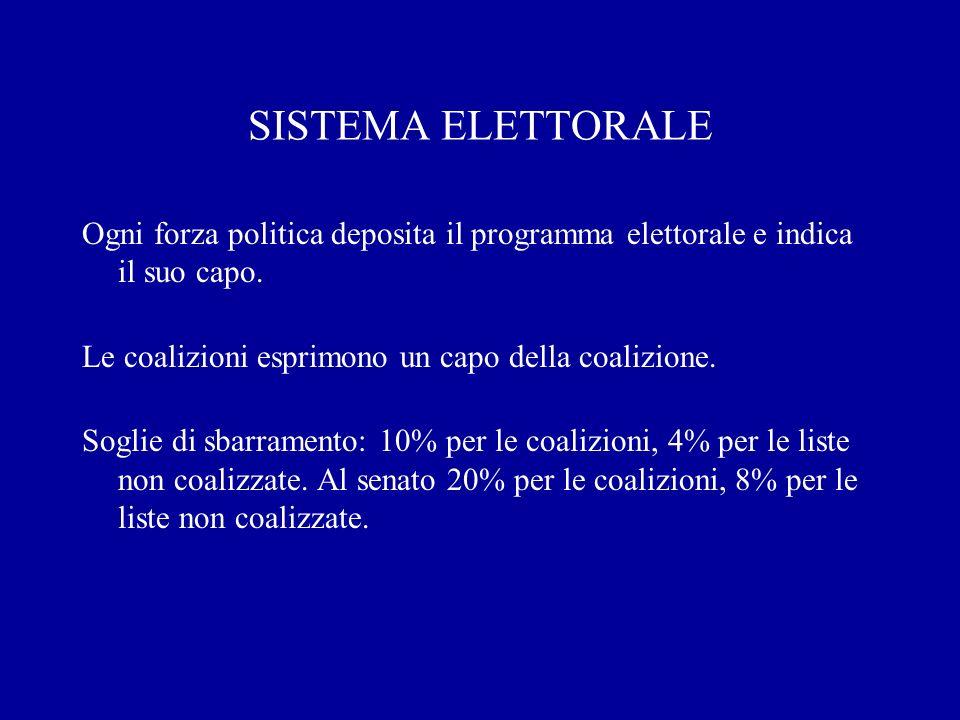 SISTEMA ELETTORALE Ogni forza politica deposita il programma elettorale e indica il suo capo.