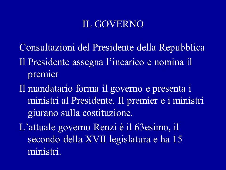 IL GOVERNO Consultazioni del Presidente della Repubblica Il Presidente assegna l'incarico e nomina il premier Il mandatario forma il governo e presenta i ministri al Presidente.