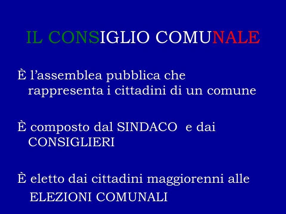 IL CONSIGLIO COMUNALE È l'assemblea pubblica che rappresenta i cittadini di un comune È composto dal SINDACO e dai CONSIGLIERI È eletto dai cittadini maggiorenni alle ELEZIONI COMUNALI