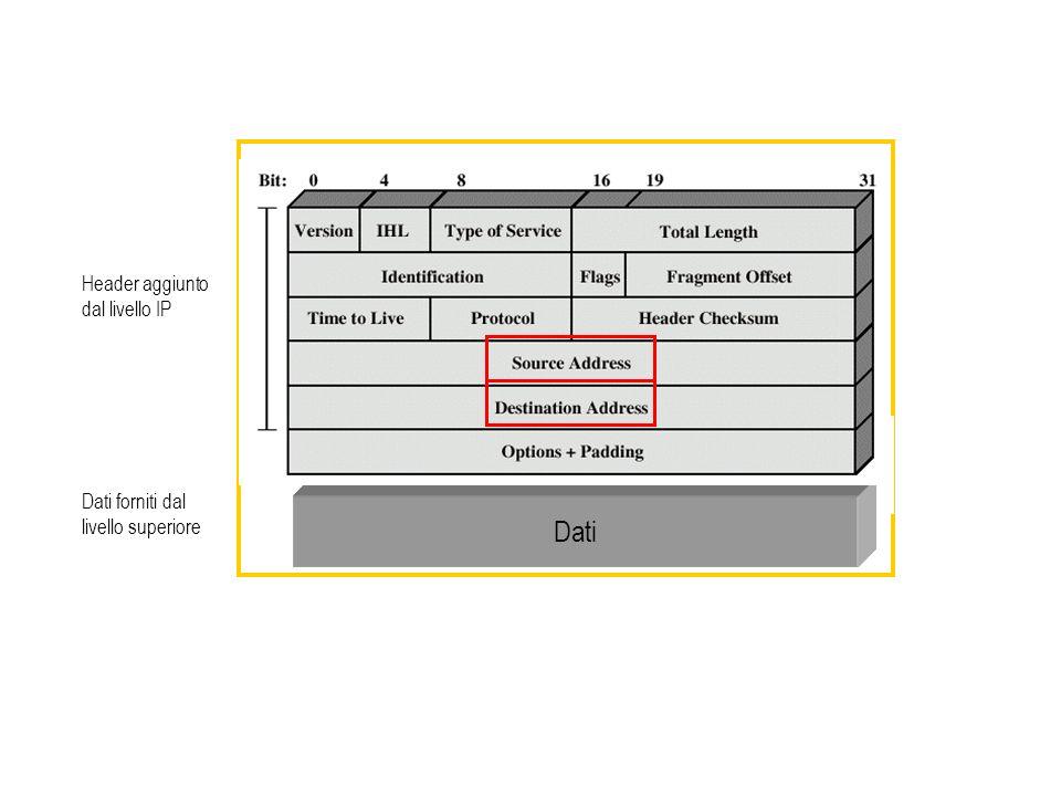 Inoltre IP deve provvedere all'instradamento dei messaggi: per far questo utilizza indirizzi numerici formati da 4 byte (32 bit): 10000000000010100000001000011110 Si rappresentano con quattro numeri di massimo tre cifre (in realtà al più 256) separati da punti 128.10.2.30 Gli indirizzi IP devono essere univoci per questo motivo è stata istituita una organizzazione, Internet Corporation for Assigned Name and Numbers, preposta ad assegnare indirizzi IP garantendone l'univocità (ICANN) Indirizzi IP