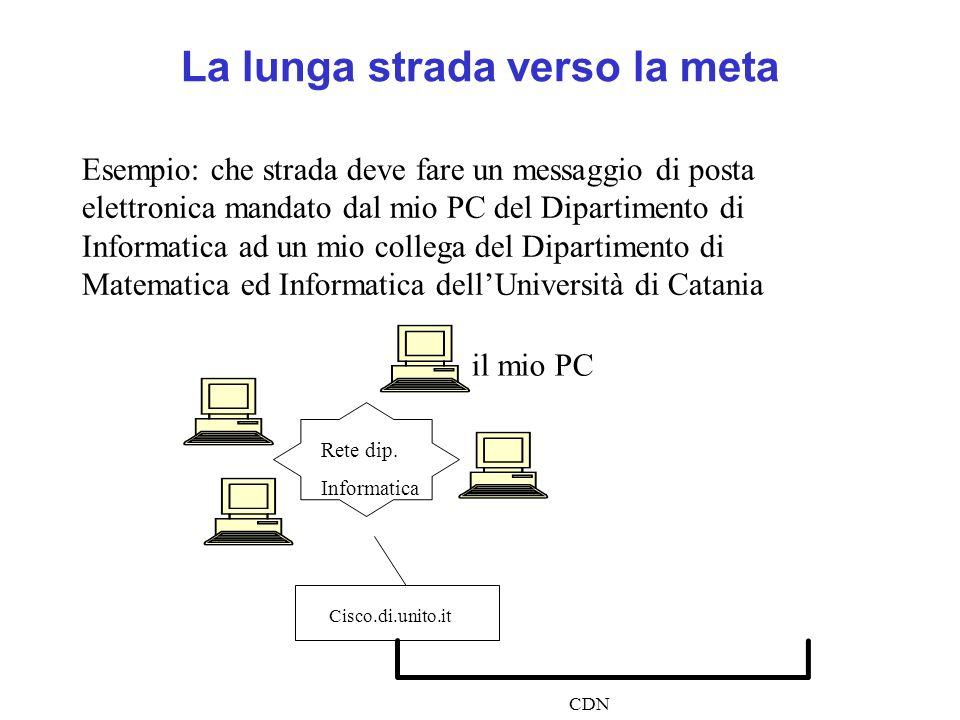 LAN unito LAN Dip. Informatica Dip. Economia Dip. Matem. backbone VERSO MILANO RC