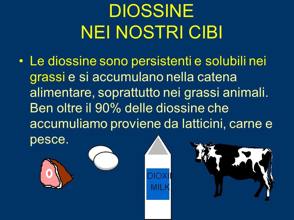 Diossine: i rischi più seri Bevendo 1 litro di latte vaccino assumiamo la stessa quantità di diossine che assumeremmo respirando per 8 mesi vicino alla mucca che lo ha prodotto (Connett and Webster, 1987).