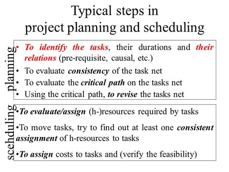 Typical steps in project planning and scheduling To identify the tasks, their durations and their relations (pre-requisite, causal, etc.) To evaluate consistency.