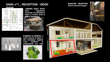 VANO n°1 _ RECEPTION - BOOK SHOP BANCONE RECEPTION: banco con travi in legno LIBRERIE BOOK SHOP: tema vegetazione ricorrente con elementi in legno e il.