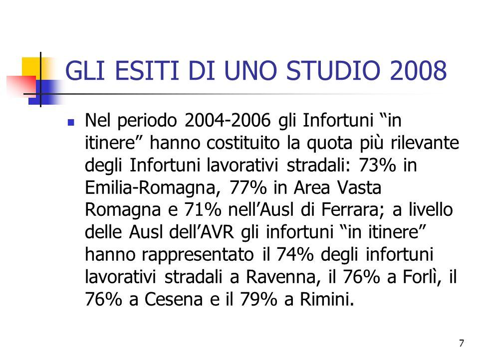 8 GLI ESITI DI UNO STUDIO 2008 Nel periodo 2004-2006 lIndice di Incidenza per 1.000 addetti (Settori Industria e Artigianato) è più elevato in Area Vasta Romagna rispetto alla Regione, mentre Ferrara si colloca in linea col dato regionale; allinterno delle Ausl di AVR, Rimini presenta i tassi più elevati.