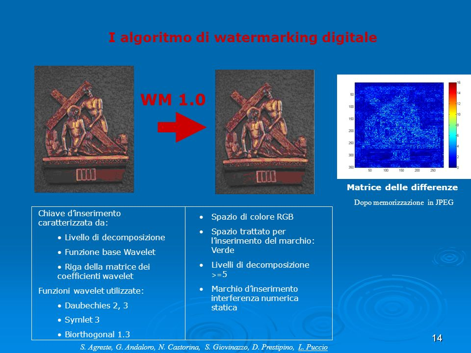 15 CNR Roma 15 /11/2006 Differenza tra le immagini DWT SymletBiorthogonal S.