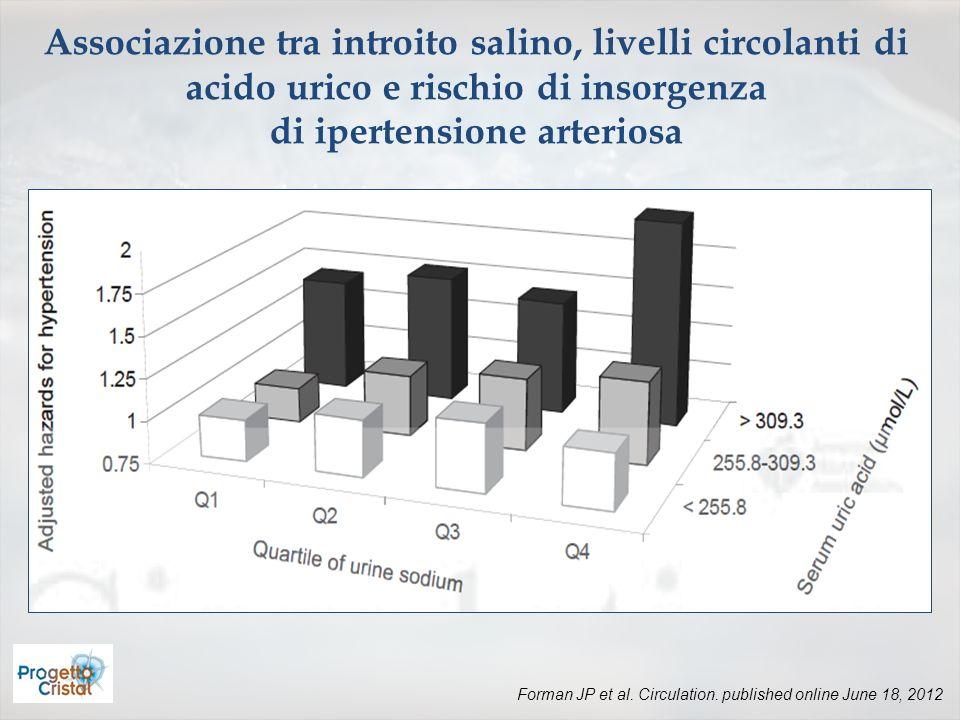 Viazzi F, et al.