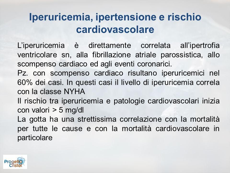 Abbott RD et al.J Clin Epidemiol.