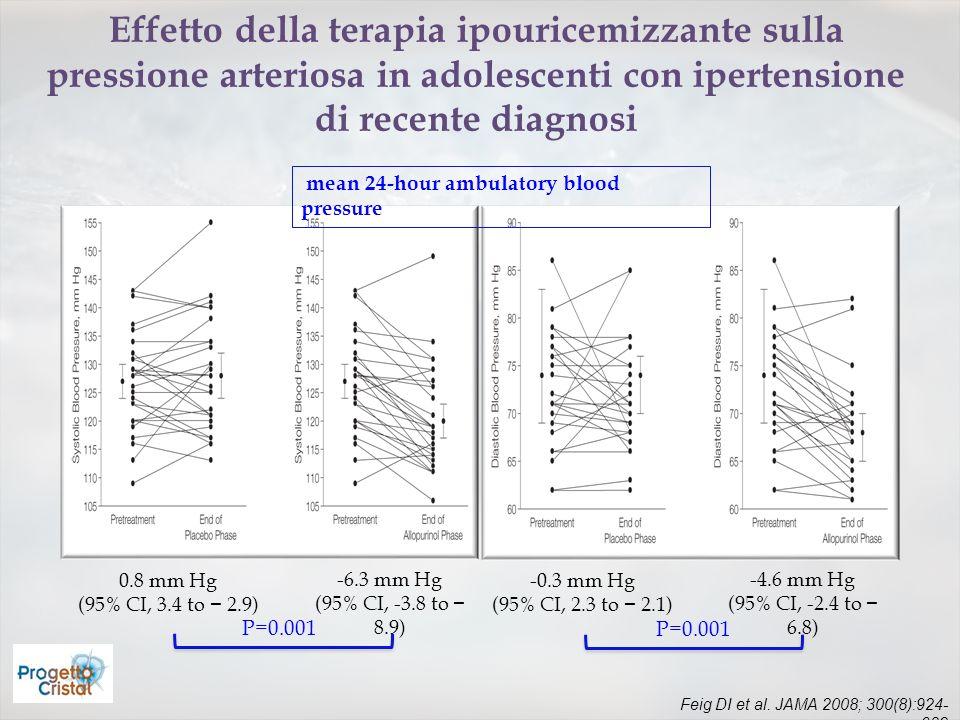 Viazzi F et al.Diabetes Care.