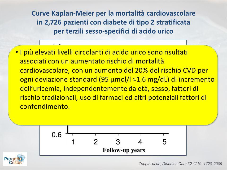 Sulla base di questi dati è stato proposto che il target di uricemia <6 mg/dL indicato dalle linee guida per i pazienti con iperuricemia cronica con deposito di urato possa essere considerato anche ai fini della prevenzione cardiovascolare.