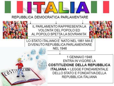 La costituzione italiana ppt scaricare for Repubblica parlamentare italiana
