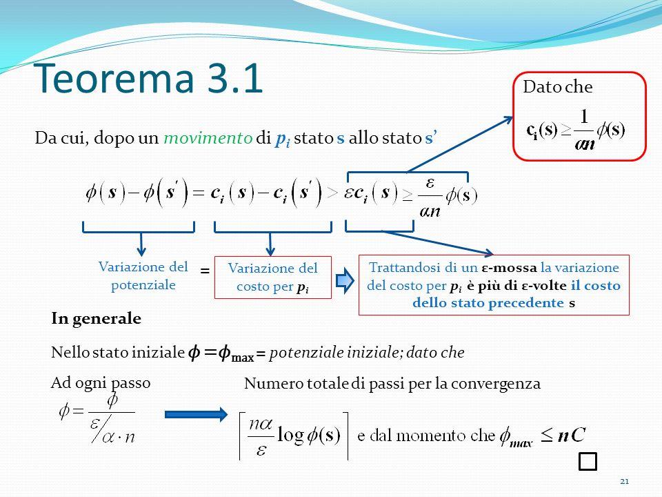 PLS-completezza di giochi con Bounded Jump Proposition 3.3 Il problema della ricerca di un equilibrio di Nash in giochi a congestione simmetrici che soddisfano la condizione di bounded jump con α = 2 è PLS-completo Mentre un ε-equilibrio di Nash viene raggiunto in un numero di passi polinomiale ( il Teorema 3.1 ) lo stesso non accade per un equilibrio di Nash puro I risultati finora ottenuti sugli equilibri di Nash esatti non hanno effetti hanno effetti significativi sugli ε-equilibri di Nash 22