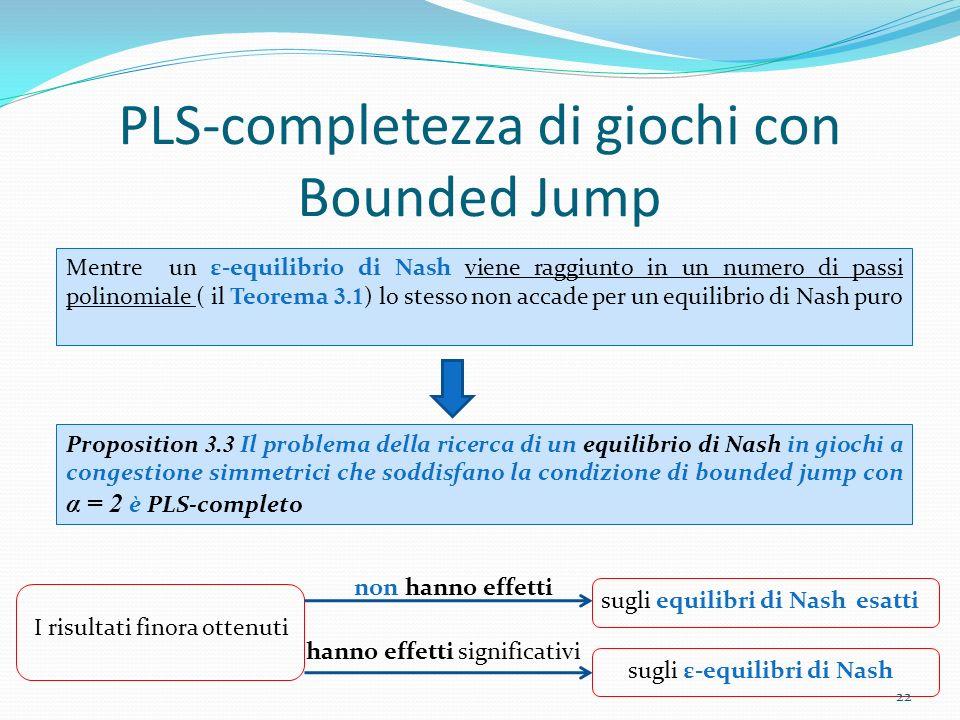 LEsempio Anche se gode della Bounded Jump condition questo semplice problema di allocazione di risorse d strada ( 1 )= 2 d strada ( 2 )= 4 d strada ( 3 )= 8 Esempio In generale d strada (t)= è PLS-completo… 23