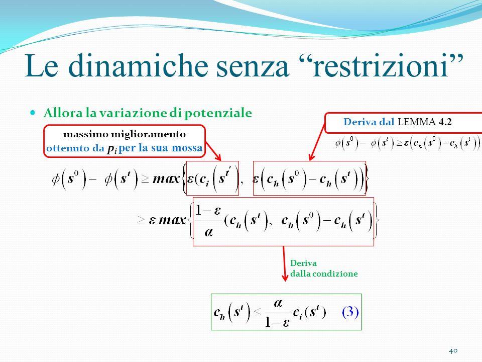 Le dinamiche senza restrizioni Allora la variazione di potenziale massimo miglioramento ottenuto da p i per la sua mossa è minima quando È soddisfatta Deriva dal LEMMA 4.2 41