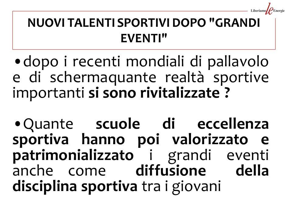 CAMBIARE PUNTO DI VIsTA !!.Bisogna trattare lo sport come una risorsa non come un COSTO!!.