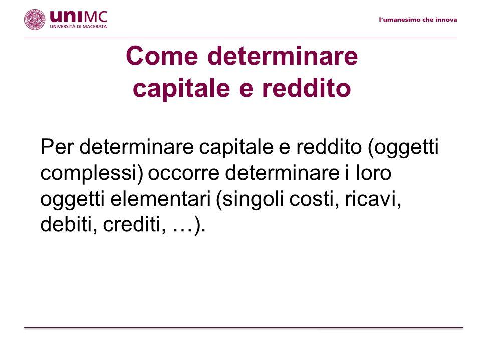 Oggetti elementari Sono elementi: del reddito, i costi e i ricavi di esercizio; del capitale, le attività, le passività e il capitale netto.