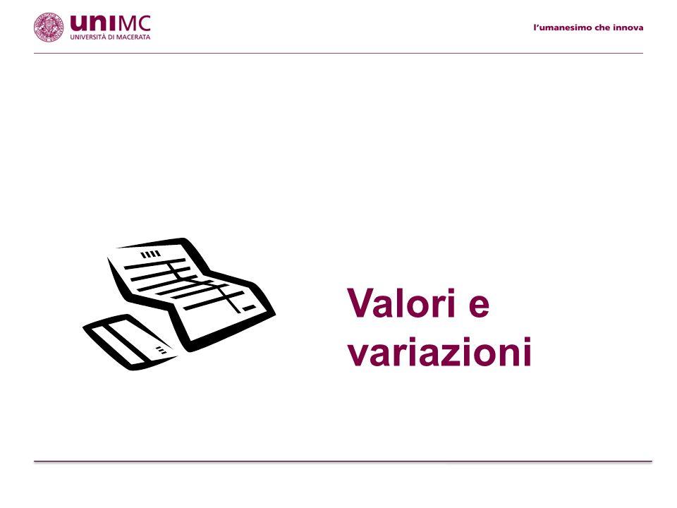Schema dellattività dimpresa Valori finanziari Variazioni finanziarie Elementi generici Aspetto finanziario Variazioni economiche Valori economici Elementi specifici Aspetto economico