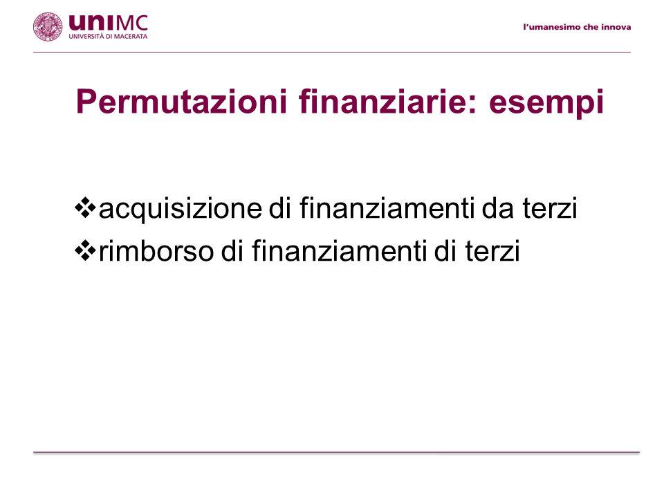 Permutazioni economiche Variaz.finanz. neg. Aspetto finanziario originario Variaz.