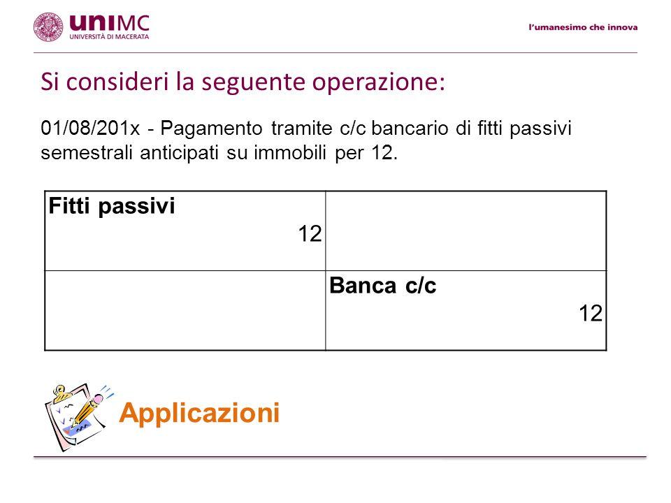 31/12/201x – Rilevazione del risconto attivo su fitti passivi.