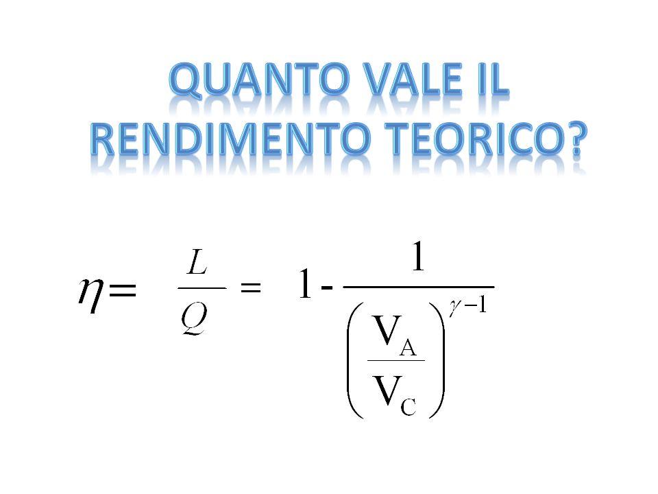 R = 9,8 = γ = 1,4