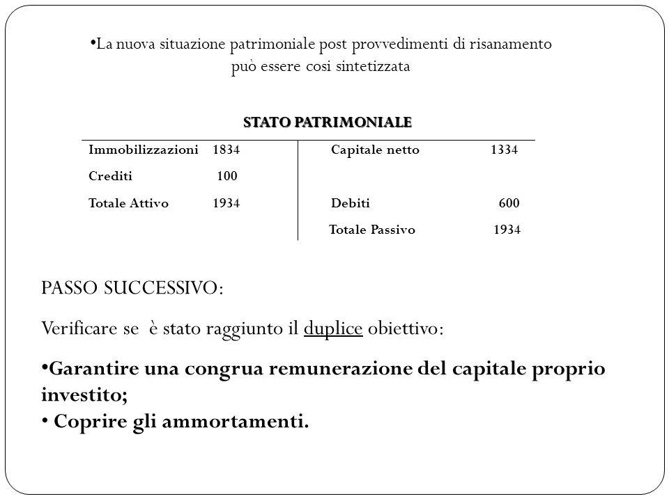 CAPACITÀ DI REDDITO 2.500 - AMMORTAMENTO DEI CESPITI 1.834 = REMUNERANZA CONGRUA PER 5 ANNI 666 REDDITO DI CIASCUN PERIODO AMMINISTRATIVO 666 / 5 = 133.2 Per verificare se lobiettivo di assicurare la remunerazione del 10% è stato raggiunto è sufficiente rapportare: ROE = REDDITO D ESERCIZIO (nel nostro caso 133,2 / 1334 =10% c.a.) [9,985] CAPITALE PROPRIO Così operando abbiamo assicurato una remunerazione congrua al proprio capitale investito!!.
