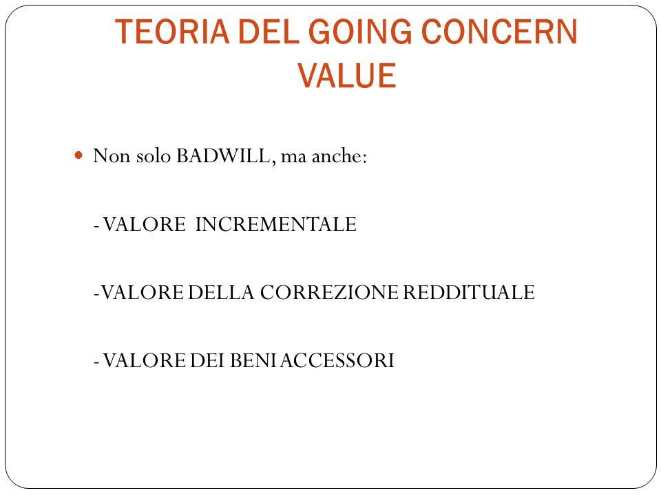 VALORE INCREMENTALE : Valori Immateriali Positivi N.B Goodwill COSTO-OPPORTUNITA VALORE DEI BENI ACCESSORI: mantengono il loro valore VALORE DELLA CORREZIONE REDDITUALE: Periodo di tempo per raggiungere lequilibrio in cui si manifestano perdite (2-3 anni) W=K + Val.