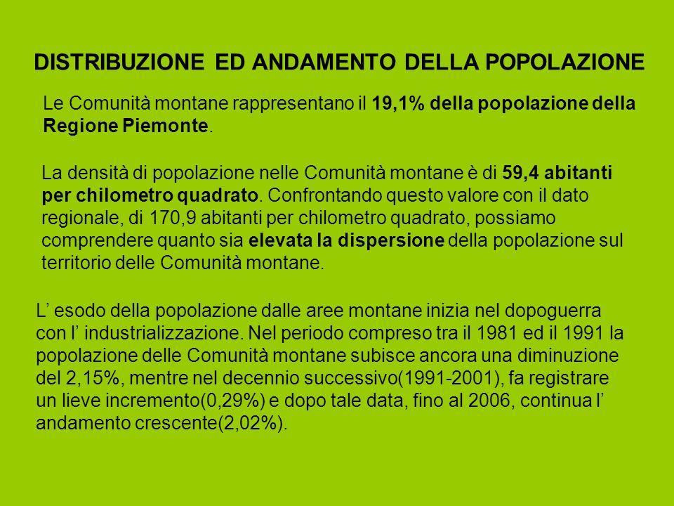 IL RUOLO ECONOMICO DELLE COMUNITA MONTANE PIEMONTESI Rispetto al totale regionale gli addetti nelle imprese situate sul territorio delle Comunità montane sono il 15,3%.