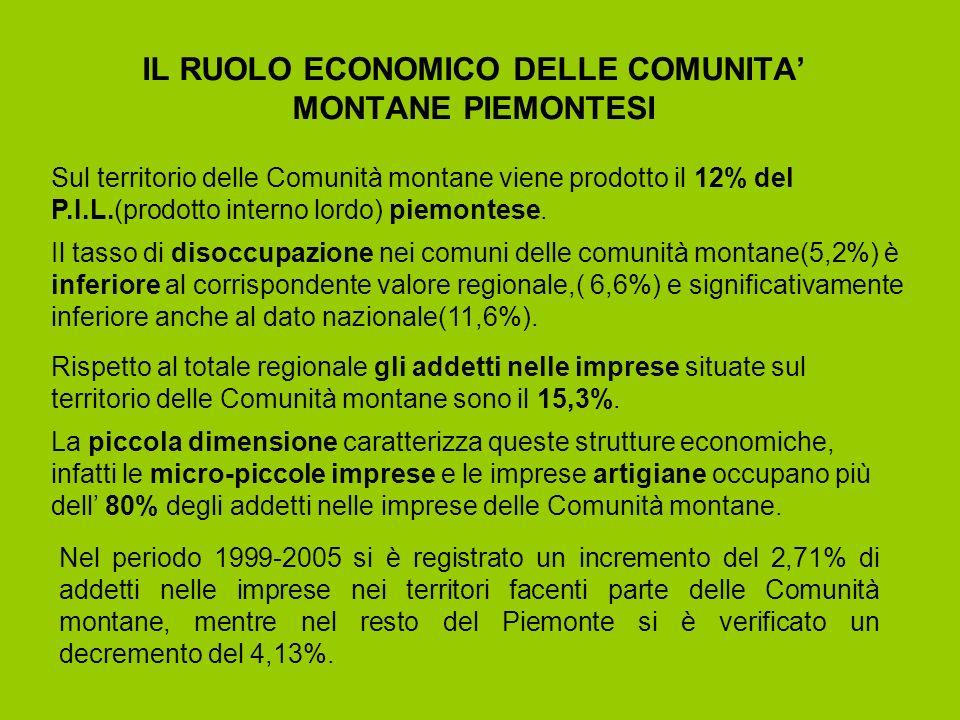 Rispetto al totale regionale gli esercizi commerciali presenti sul territorio delle Comunità montane sono il 19,36%.