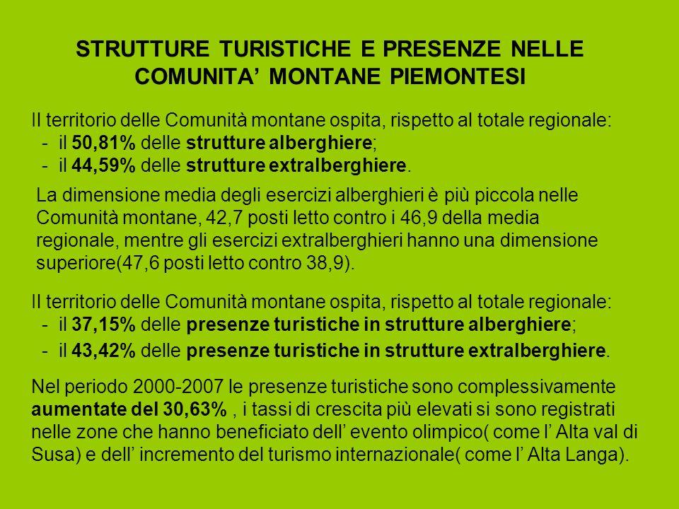 LE RISORSE ECONOMICHE DELLE COMUNITA MONTANE PIEMONTESI Nel periodo 2002/2006, le Comunità montane piemontesi hanno gestito in media l 8,83% del totale delle risorse a disposizione delle Comunità montane italiane elaborate dall ISTAT in base ai Bilanci consuntivi.