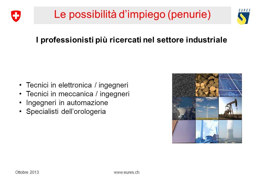 www.eures.ch Le possibilità dimpiego (penurie) Ottobre 2013 I professionisti più ricercati nel settore industriale Tecnici in elettronica / ingegneri Tecnici in meccanica / ingegneri Ingegneri in automazione Specialisti dellorologeria