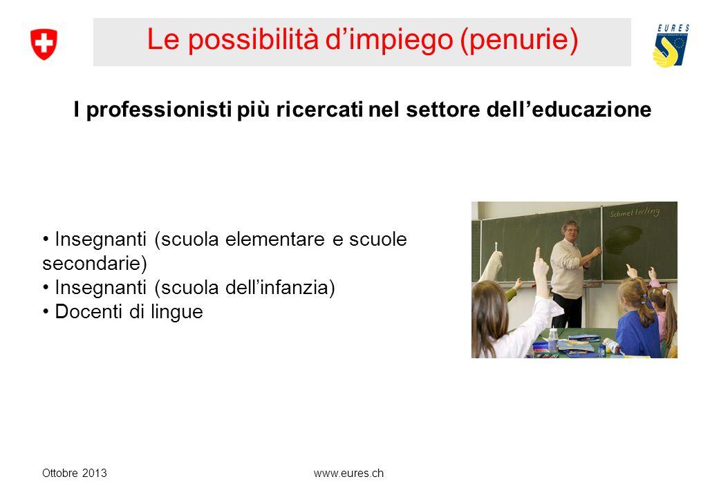 www.eures.ch Le possibilità dimpiego (penurie) Ottobre 2013 Insegnanti (scuola elementare e scuole secondarie) Insegnanti (scuola dellinfanzia) Docenti di lingue I professionisti più ricercati nel settore delleducazione