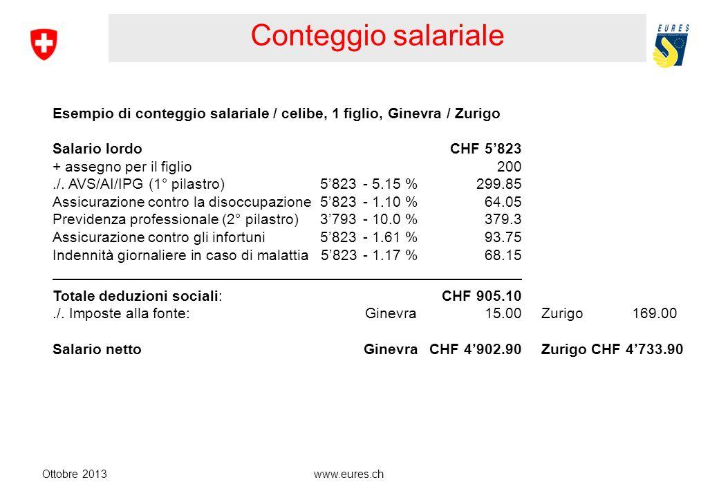 www.eures.ch Conteggio salariale Ottobre 2013 Esempio di conteggio salariale / celibe, 1 figlio, Ginevra / Zurigo Salario lordoCHF 5823 + assegno per il figlio200./.